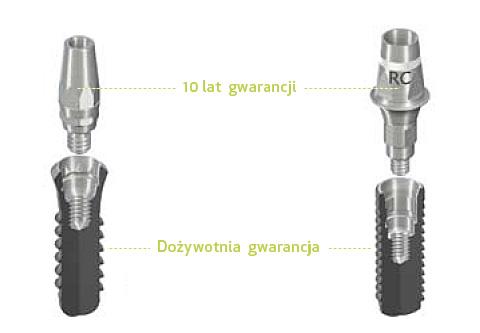 implant-straumann